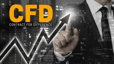 Photo of How Contracts for Difference Trading Works – 2020 Guide
